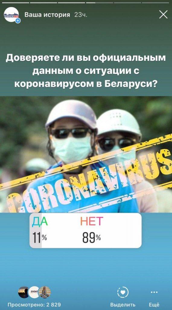 Парады Лукашэнкі працуюць? Чаму ў Беларусі ўсё так добра з каранавірусам